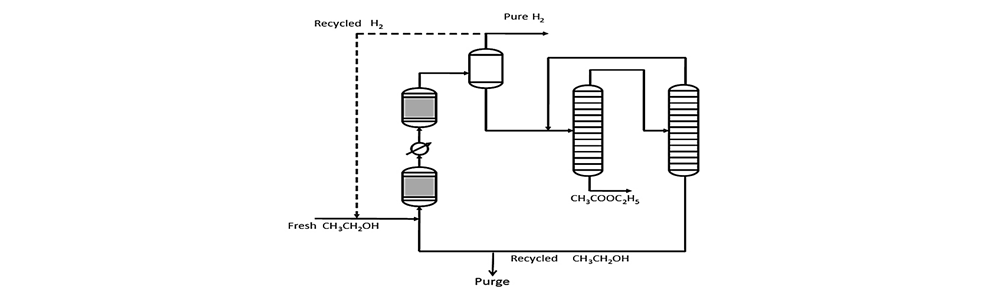 تولید اتیل استات به روش هیدروژن گیری از اتانول